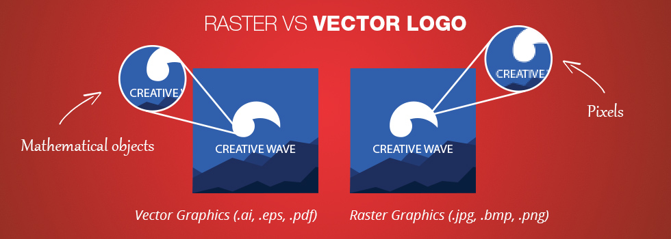 raster vs vector logo