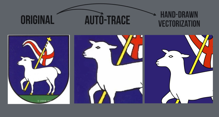 difference between manual vectorization and auto tracing